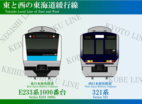 bg JRE233系1000番台とJR321系-min.png